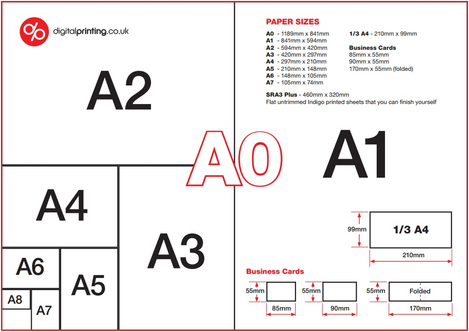 guide to common brochure paper sizes a4 a5 a3 dl 210 x 210mm