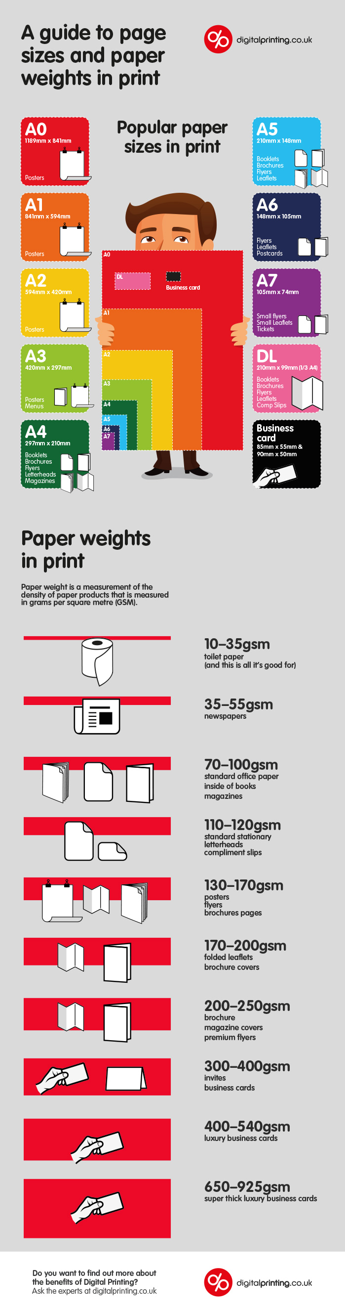 infographic page sizes and paper weights in print digital printing