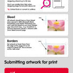 Infographic: Setting Up and Submitting Artwork for Digital Printing
