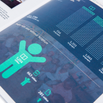 A guide to using infographics in your printed brochure!